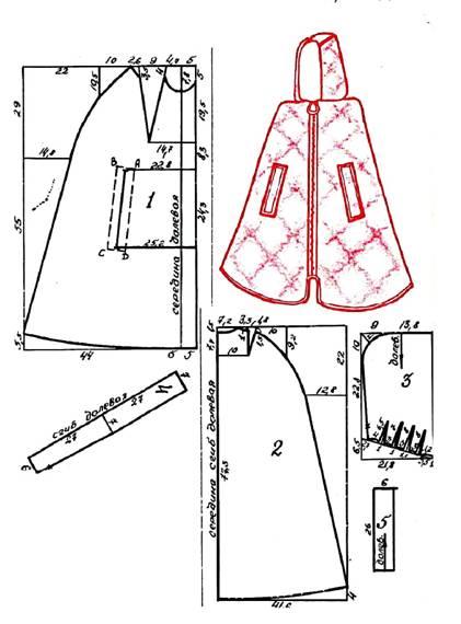 Выкройка палантина из ткани